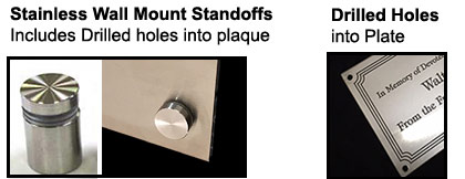Mounting Method